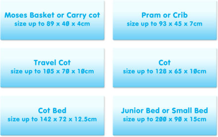 Mattress sizes for website